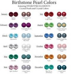 birth month colors top 25 best birthstones chart ideas on june