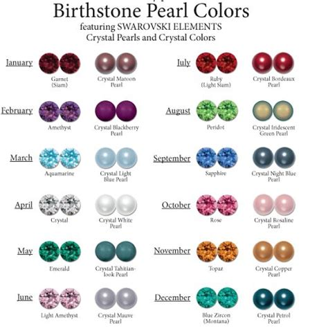 birthstone color chart best 25 birthstones chart ideas on june