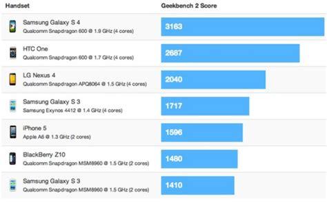 Hp Htc Dan Gambarnya daftar harga hp android terbaru informasi terbaru seputar