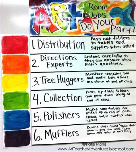 classroom job charts  creative ideas  assigning