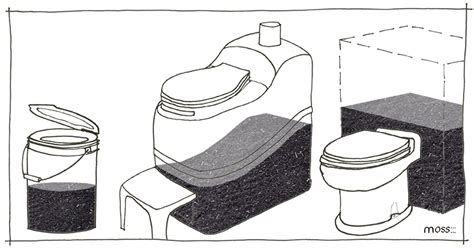 Composting Toilet Waste by Dishing The Dirt On Composting Toilets