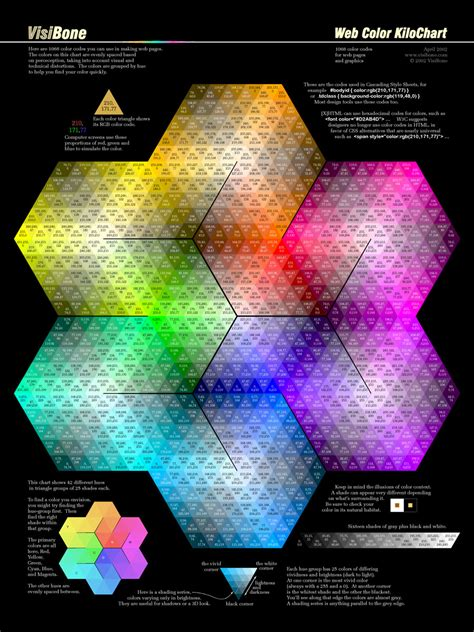 hex color visibone web color kilochart
