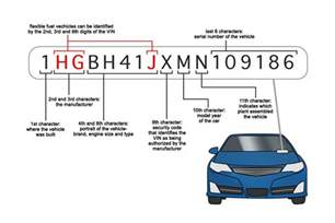 Mercedes Parts By Vin Number How To Read A Vin Vehicle Identification Number