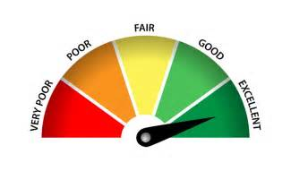 what should your credit score be to buy a home how to improve the quality score in your adwords account