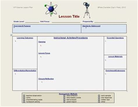 science lesson plan template lesson plan template science