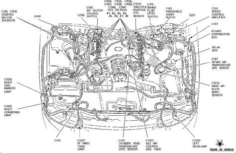 car engine manuals 1998 chevrolet camaro transmission control 98 lincoln fuse located fuse box that controls the rear suspension