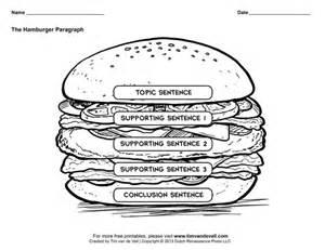 Burger Writing Template by Hamburger Graphic Organizers Hamburger Paragraph Template