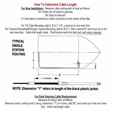 New Rack And Pinion Stiff by Teleflex Ss15216 Nfb 16 Ft Dual Rack And Pinion Boat