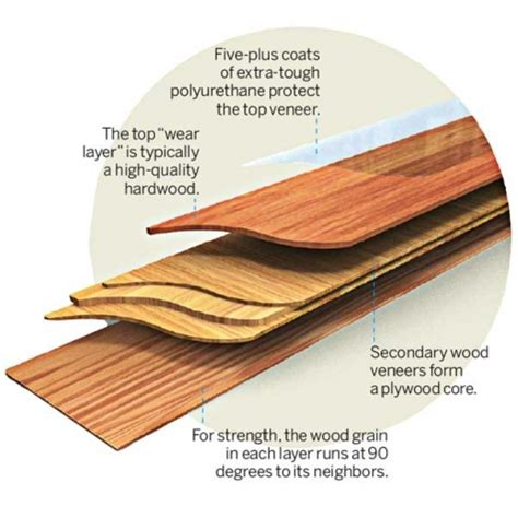 what is laminated wood engineered wood universal flooring supply