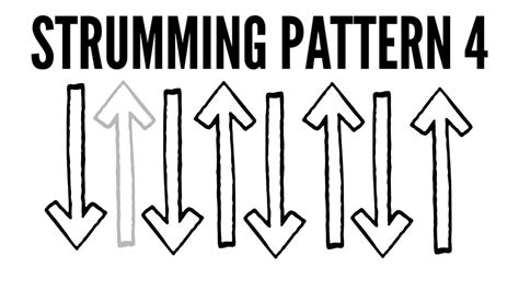 Strumming Pattern Youtube | strumming pattern 4 ukulele school learn how to strum