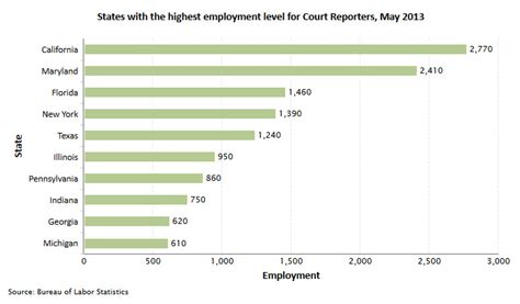 court reporter career and information