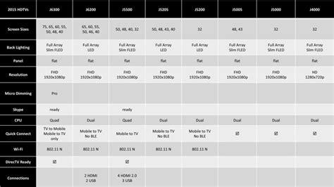 samsung un55ju7100 55 inch 4k 120hz ultra hd smart 3d led hdtv 887276094540 ebay