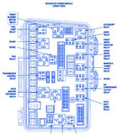 chrysler pacifica 2011 module fuse box block circuit breaker diagram 187 carfusebox