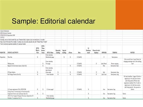 Effective Marketing Communications On A Shoestring Communications Calendar Template
