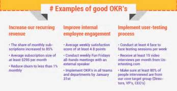 all about okrs how to set them achieve them and track