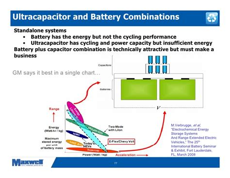 ultracapacitor battery ppt ultracapacitor define 28 images supercapacitors presentation 28 images nanomaterials for