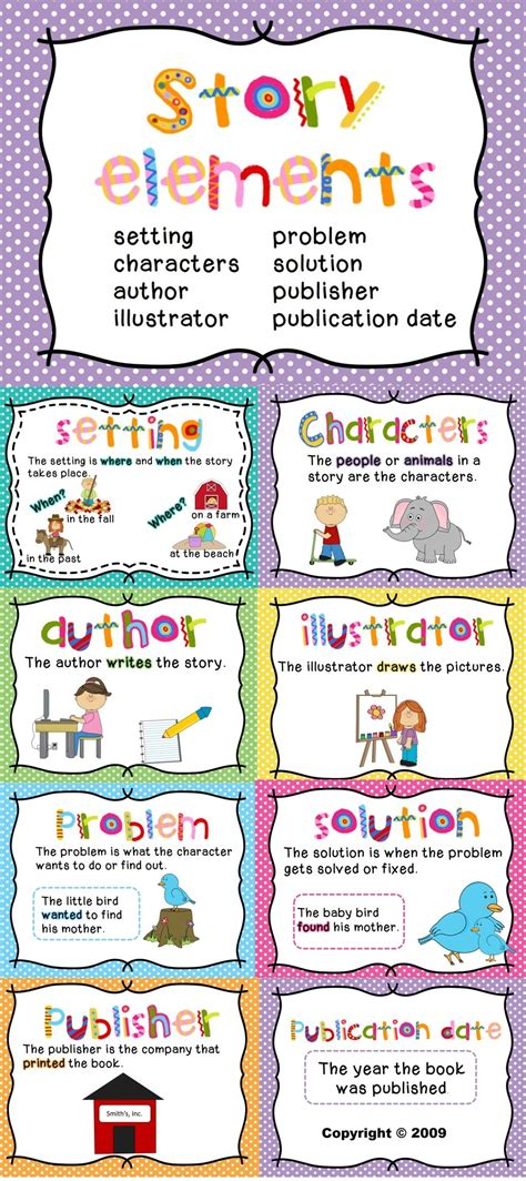 printable narrative poster story elements posters illustrators authors and characters