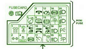 1998 vw passat mini fuse box diagram circuit wiring diagrams