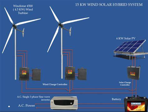 15 kw wind solar hybrid system windistar4500 widn turbine