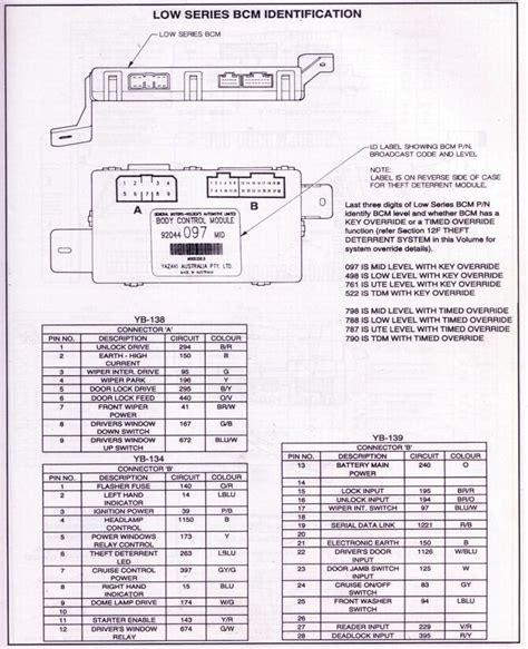 ford f53 cruise wiring diagram