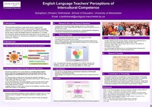 student poster template academic poster guidance the of manchester