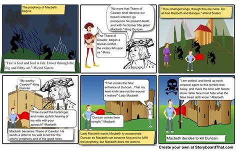 macbeth themes lesson plan lesson plan for macbeth english 12 storyboard that