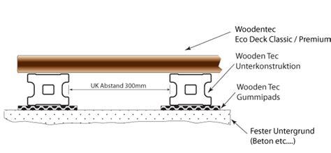 wpc terrassendielen verlegen auf beton 4231 wpc terrassen verlegung wooden tec deutschland