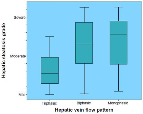 vein pattern analysis full text the prediction of liver disease status using
