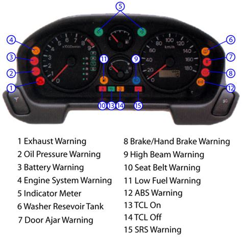hyundai dashboard warning lights car warning light symbols and meanings car free engine