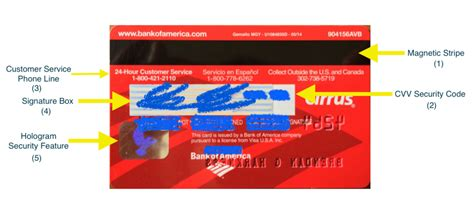 Empty Visa Gift Card Numbers - valid credit card numbers with cvv and expiration date 2017 canada infocard co