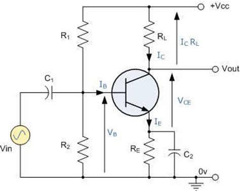 transistor lifier q point q point