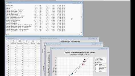 design and analyze your experiment using minitab minitab design of experiments doe full factorial design