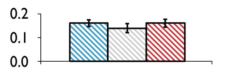 illustrator pattern lines diagonal how to create vector stripes in illustrator graphic