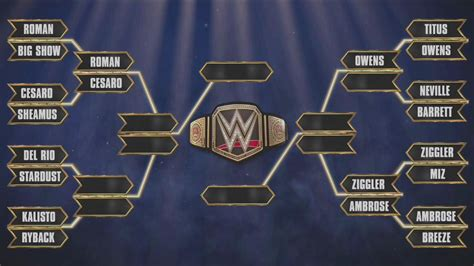 205 Live Match Card Template by Updated Brackets For The World Heavyweight Title