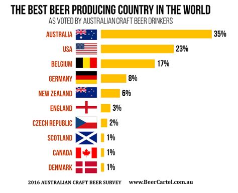 best in the world the best producing country in the world cartel