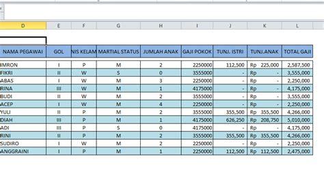 format perhitungan gaji excel ujianarindo ms excel pembuatan laporan gaji karyawan