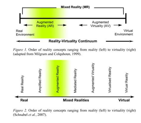 reality research paper mobile augmented reality research papers writefiction581