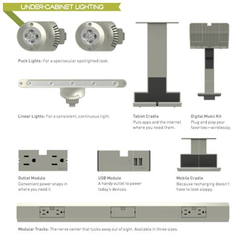 legrand cabinet lighting system legrand adorne wiring diagram vent axia wiring diagram
