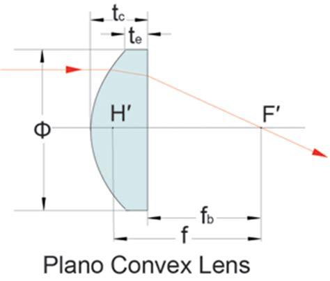 plano concave lens diagram plankonkave linsen aus bk7 jiepu linse f 252 r negative