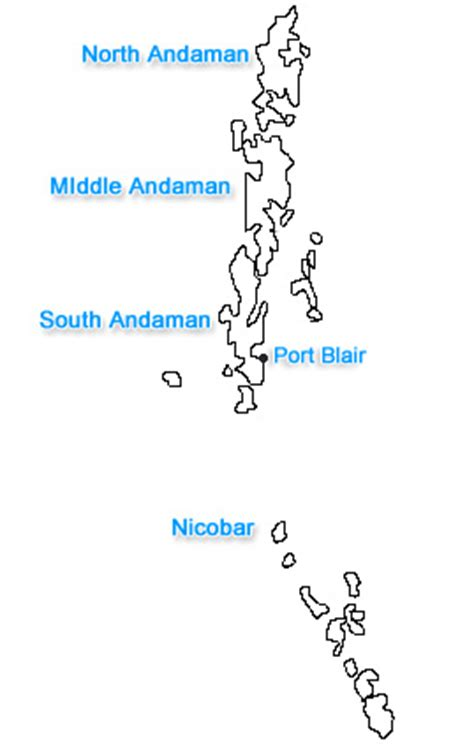district andaman nicobar islands