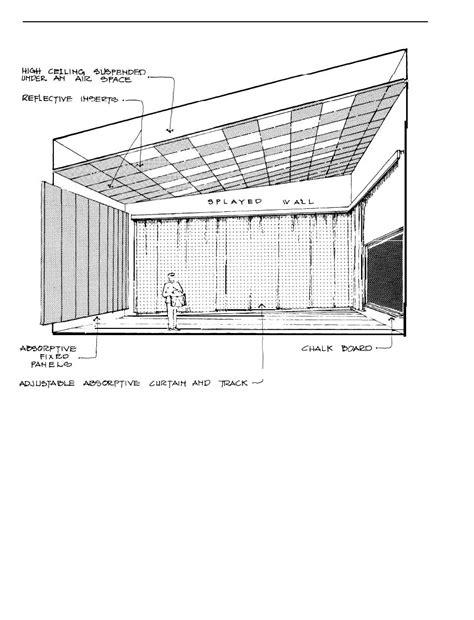 room acoustics design criteria determined according figure 5 21 room acoustics in main rehearsal room