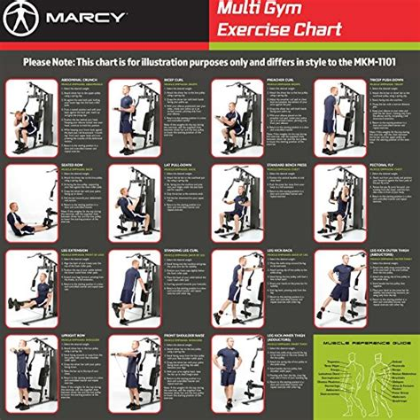 marcy home gym workout routines eoua blog marcy home gym workout routine berry blog