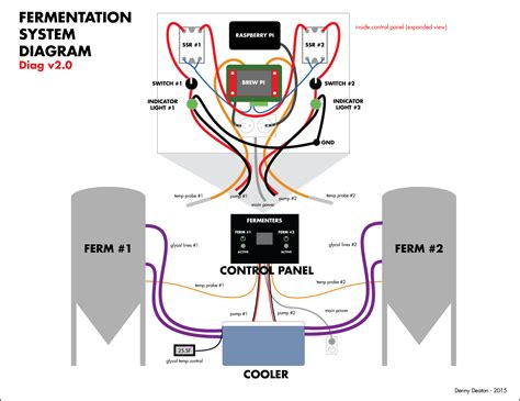 wire rtd wiring diagram review wiring diagram for ssr
