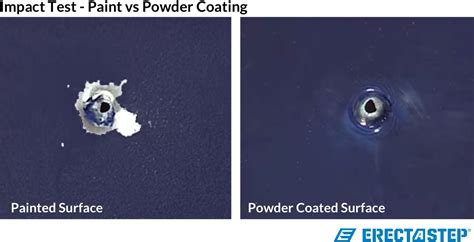 spray paint vs powder coat powder coating vs traditional paint why powder coating