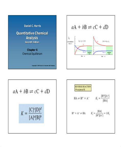Colorado State Mba Quantitative Analysis by Quantitative Chemical Analysis Quantitative Chemical