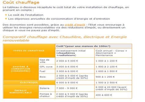 Different Type De Chauffage 1879 by S 233 Ance 3 Diff 233 Rents Types De Chauffage Coll 232 Ge Jean Racine