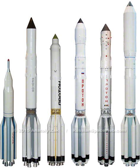 Russian Proton Rocket by Proton Rocket Family