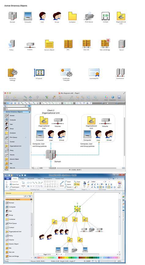 active directory visio diagram active directory diagramming active free engine image