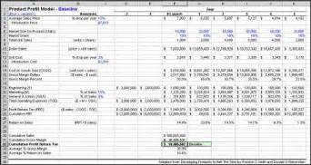 intrinsic value calculator excel template 3 forward steps to calculating roi potential and