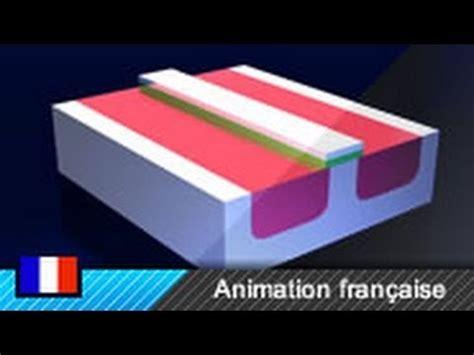 transistor mosfet principe de fonctionnement principe de fonctionnement d un mosfet transistor